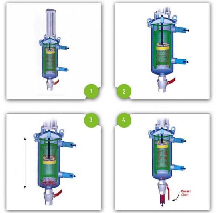 Phases de filtration - Filtre racleur automatique
